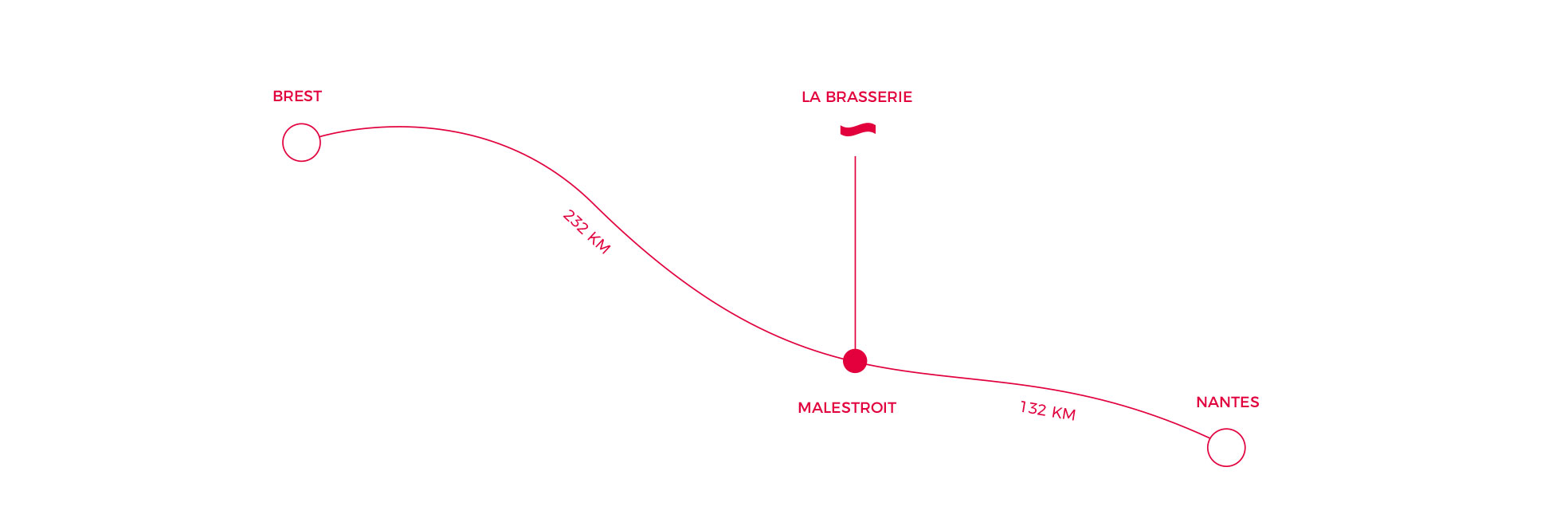 bieresBARQUE-logo34